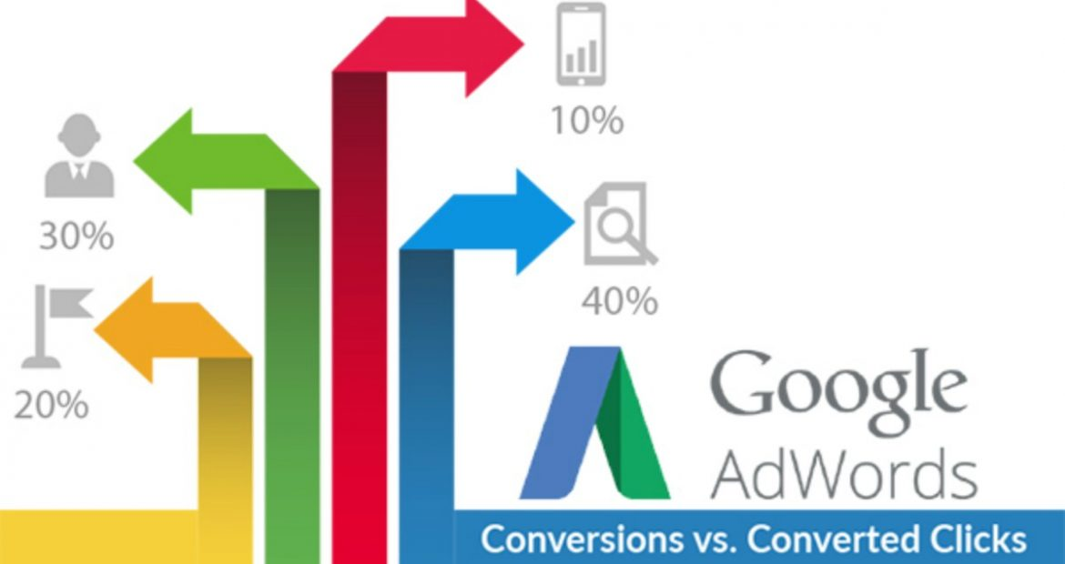 """Conversions vs. Converted Clicks image"""