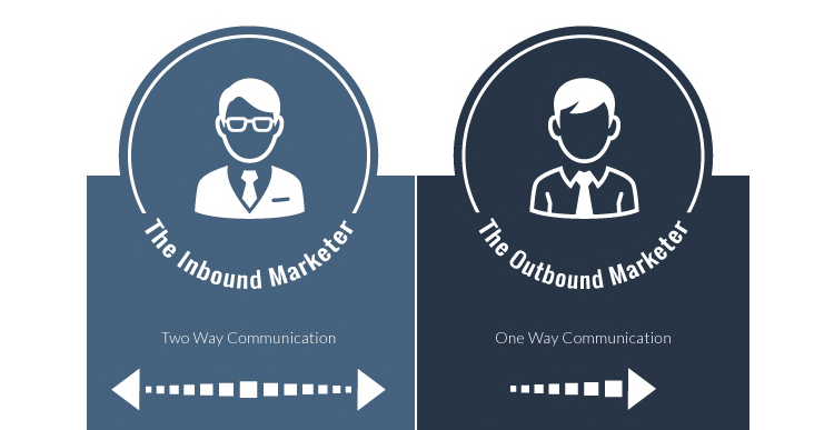"""Inbound marketing vs. Outbound marketing"""