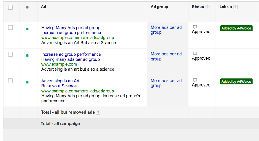 """""""screenshot of ads added by adwords"""""""